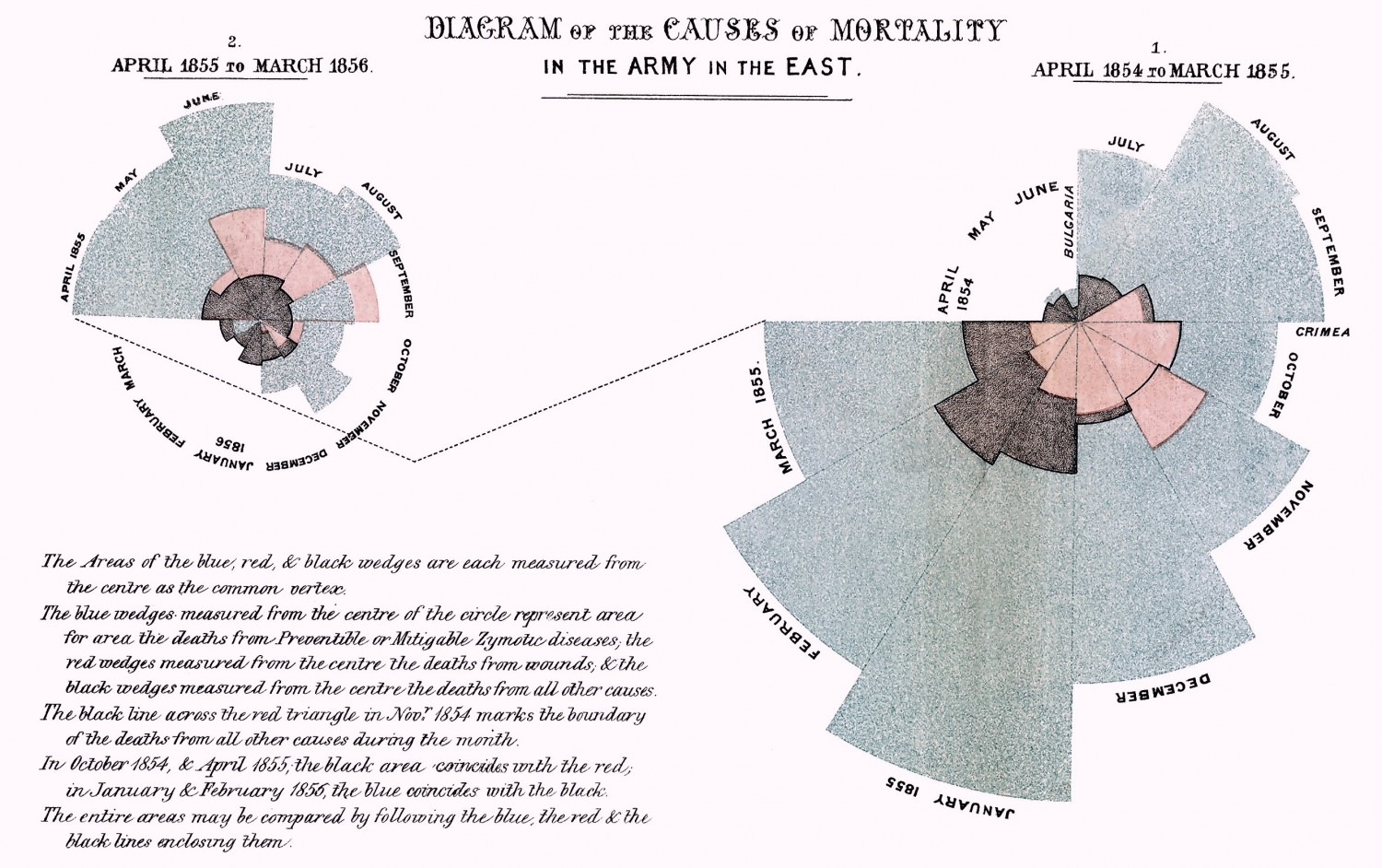 "Il. 01. Florence Nightingale, ""Diagram of the causes of mortality in the army in the East"", 1858"
